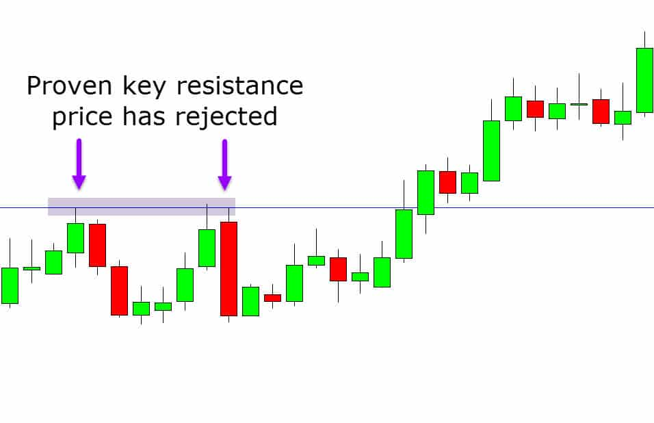 how to find breakout trade